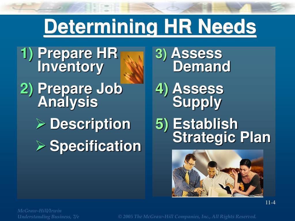 Prepare HR Inventory