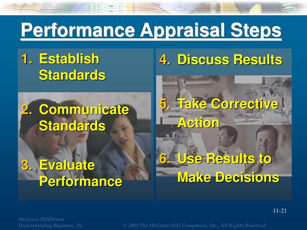 Establish Standards