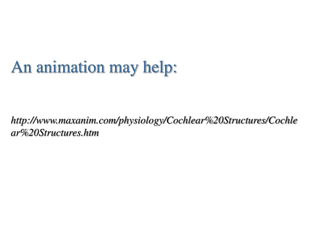 An animation may help: