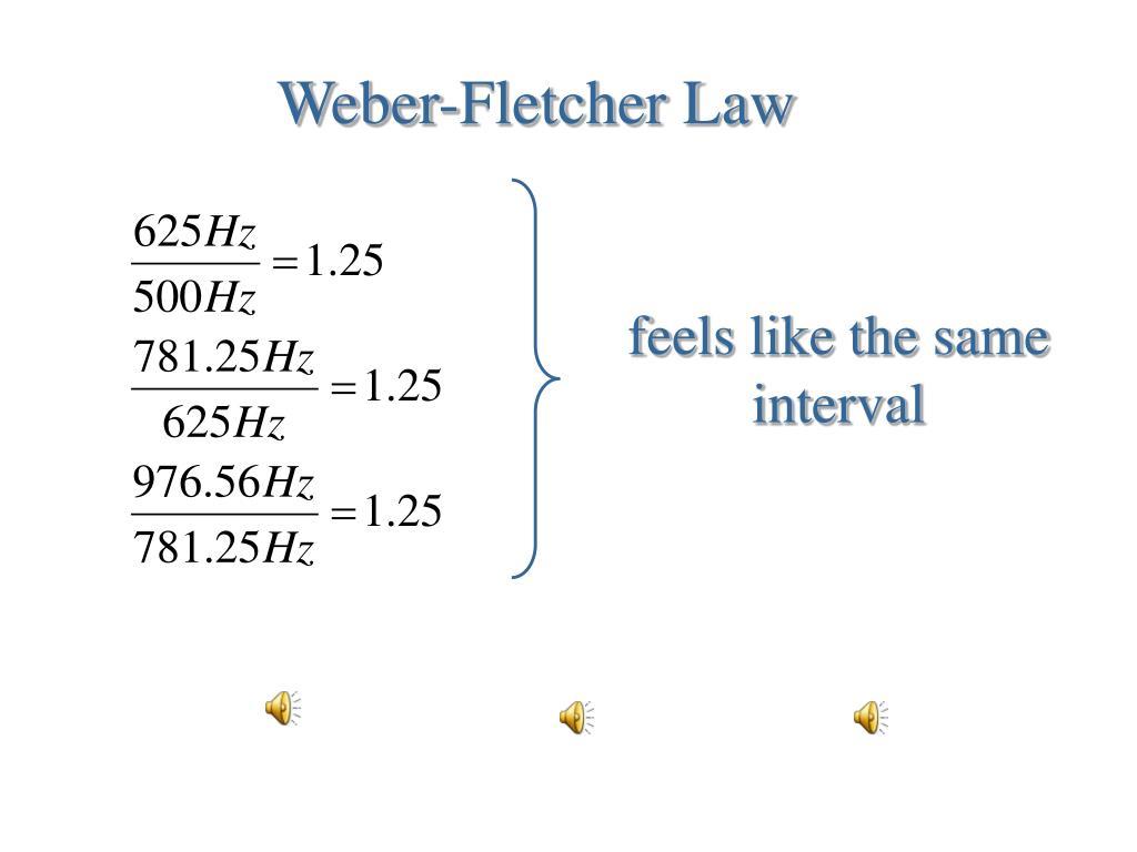 Weber-Fletcher Law