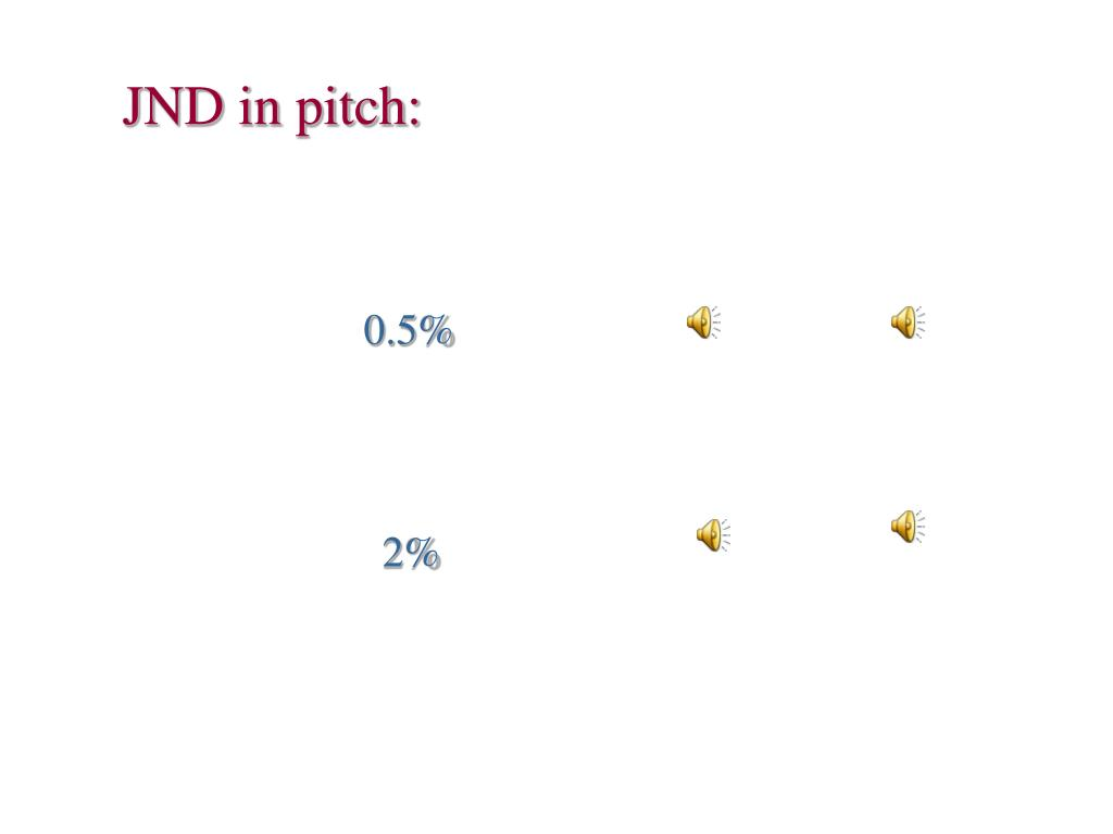 JND in pitch: