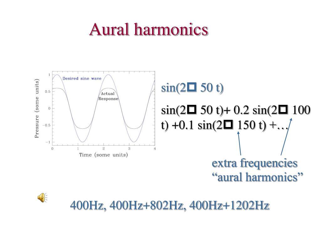 Aural harmonics