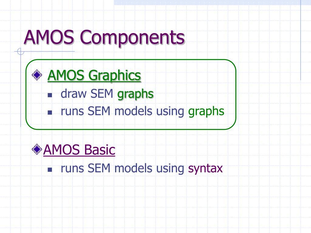 AMOS Components