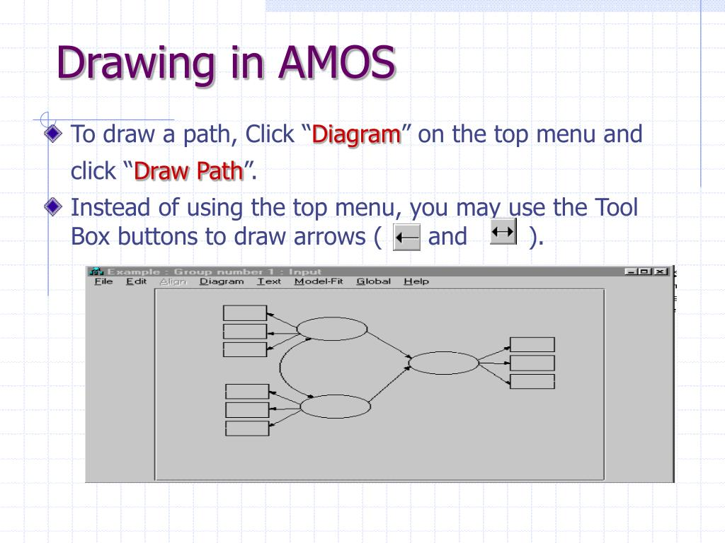 Drawing in AMOS