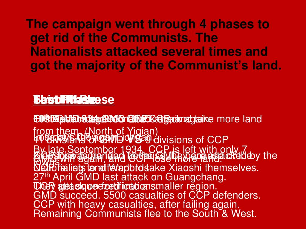 The campaign went through 4 phases to get rid of the Communists. The Nationalists attacked several times and got the majority of the Communist's land.