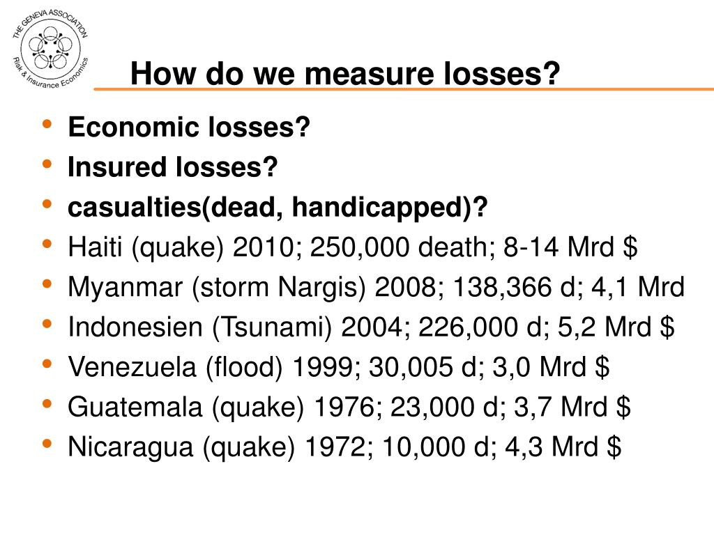 How do we measure losses?