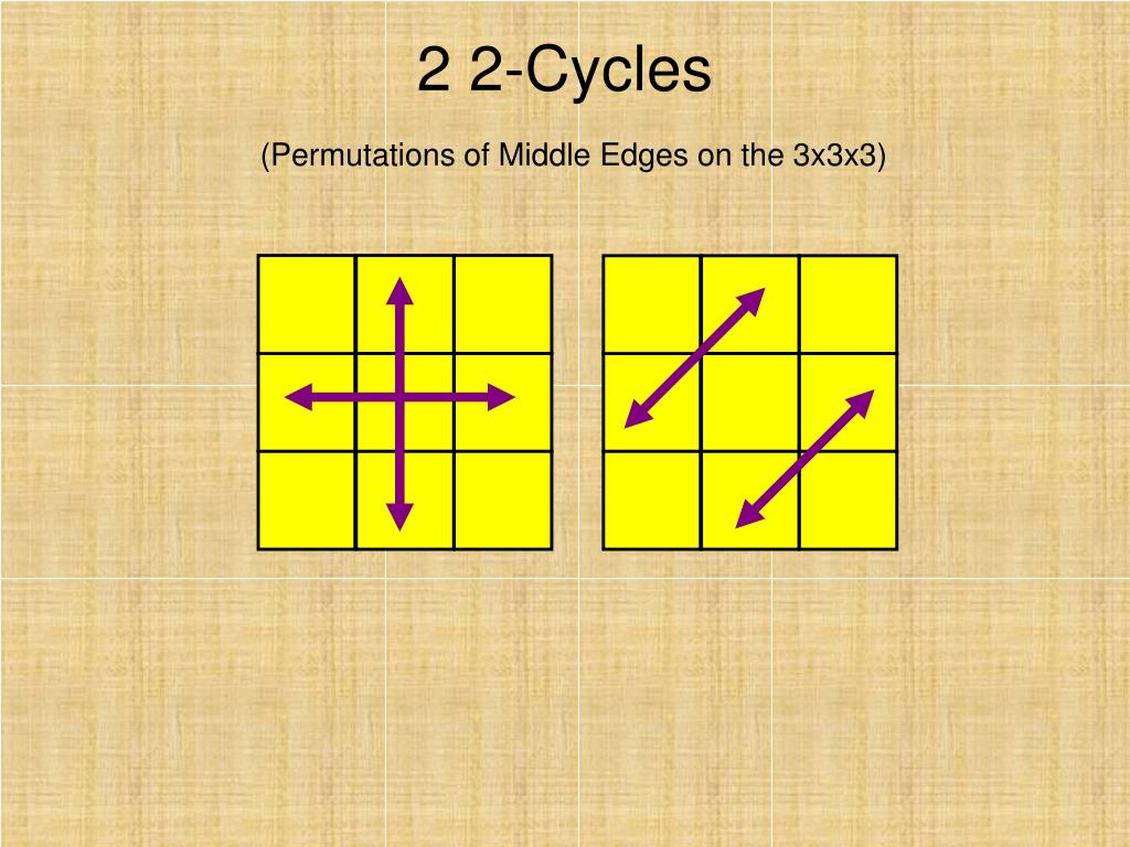 2 2-Cycles