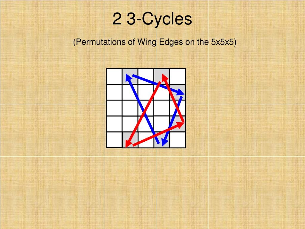 2 3-Cycles