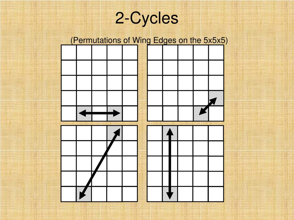 2-Cycles