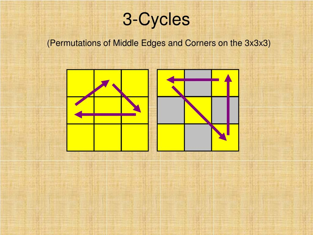 3-Cycles