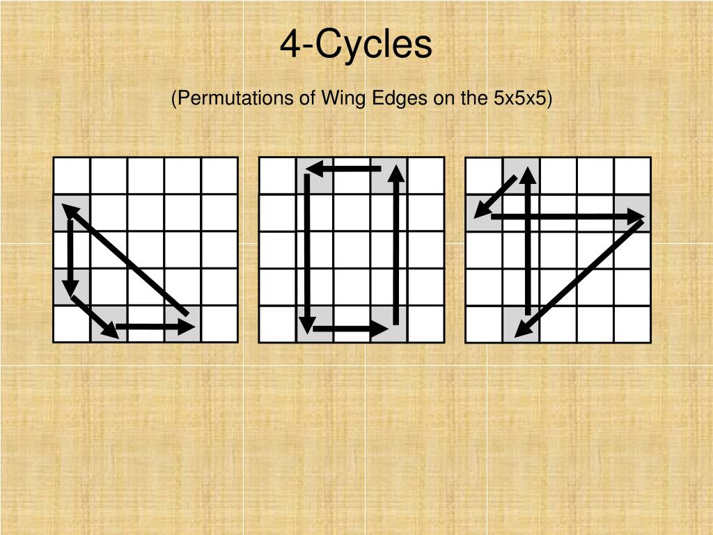 4-Cycles