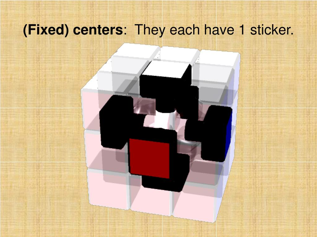 (Fixed) centers