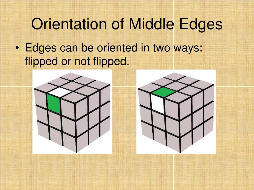 Orientation of Middle Edges