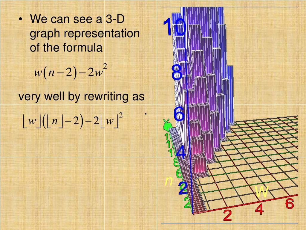 We can see a 3-D graph representation of the formula