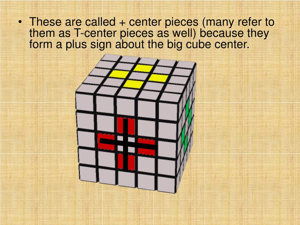 These are called + center pieces (many refer to them as T-center pieces as well) because they form a plus sign about the big cube center.