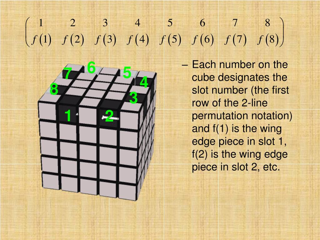 Each number on the cube designates the slot number (the first row of the 2-line permutation notation) and f(1) is the wing edge piece in slot 1, f(2) is the wing edge piece in slot 2, etc.