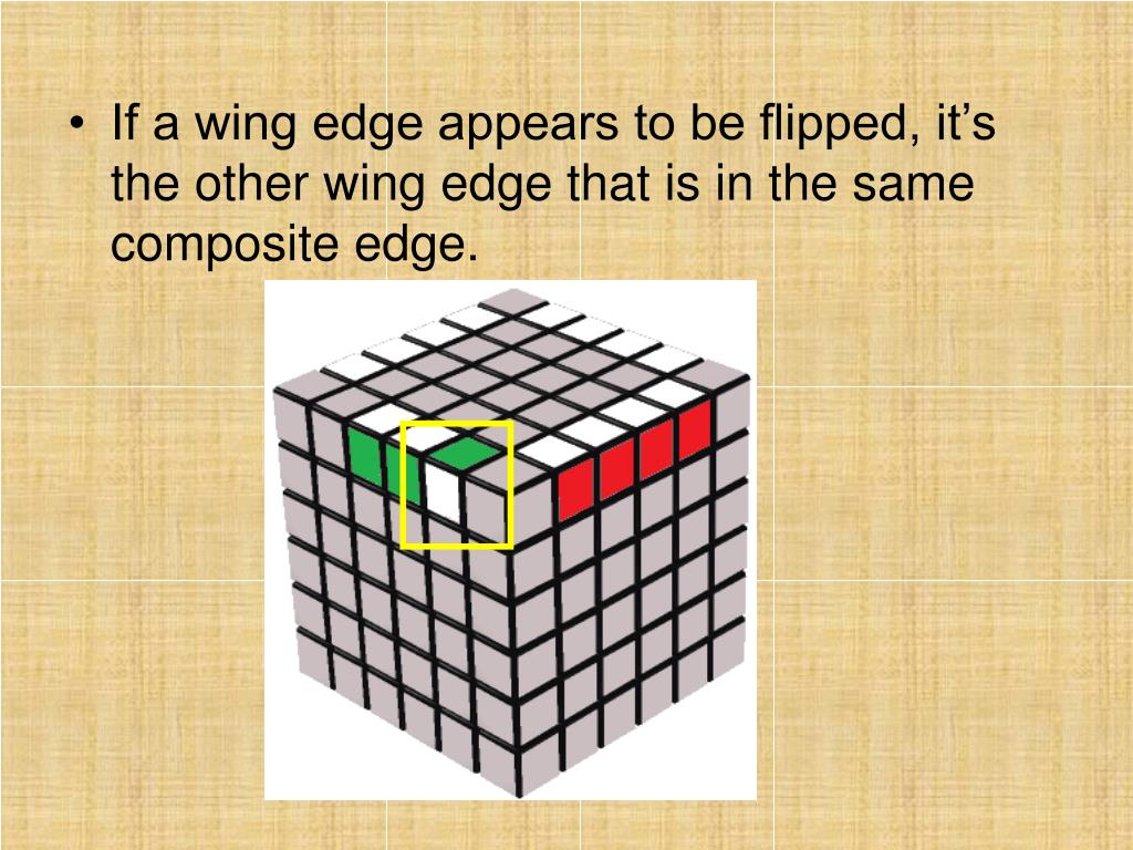 If a wing edge appears to be flipped, it's the other wing edge that is in the same composite edge.