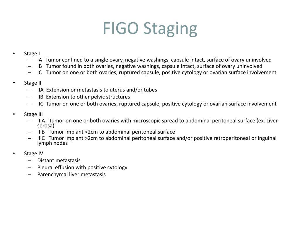 FIGO Staging