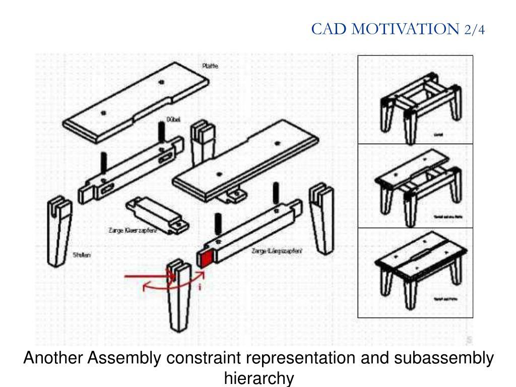 CAD MOTIVATION