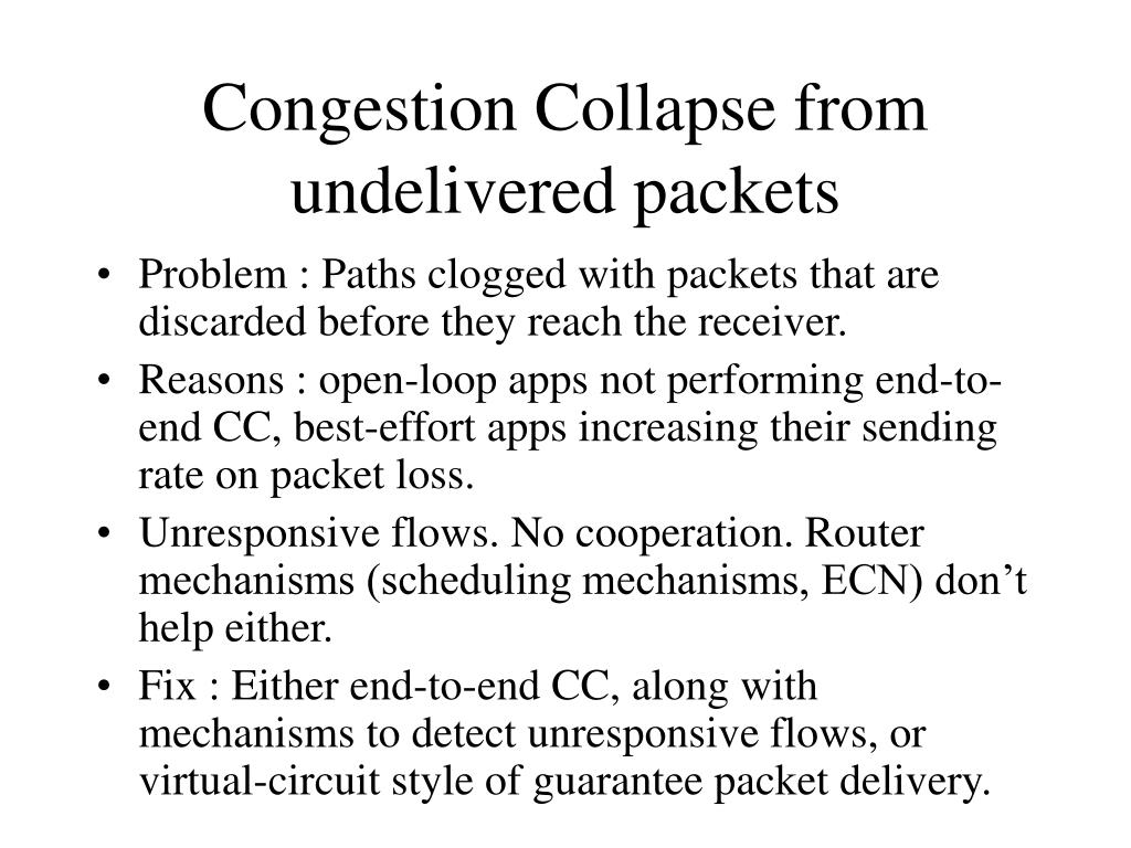 Congestion Collapse from undelivered packets