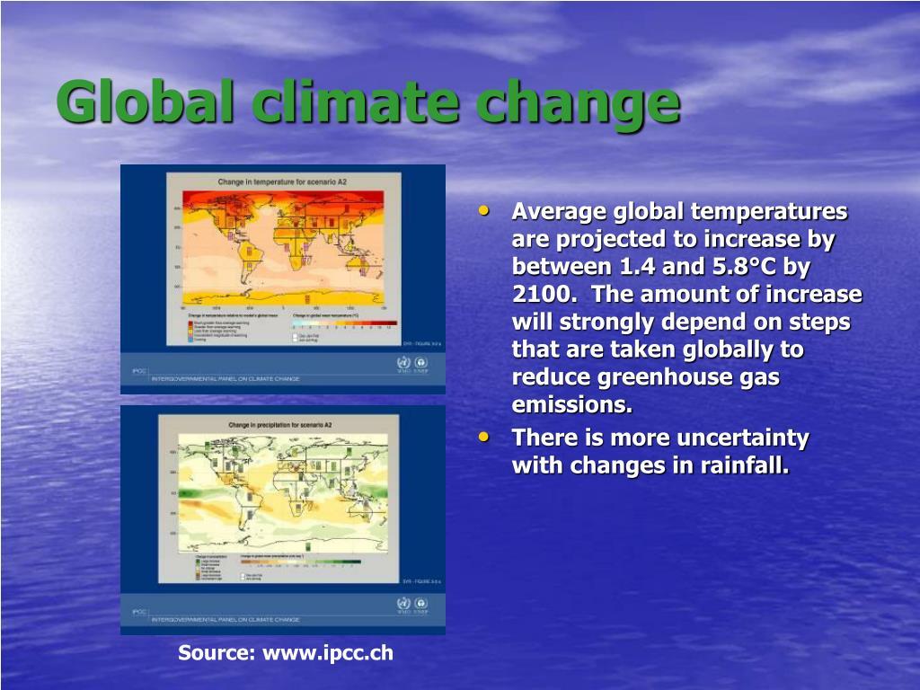 Source: www.ipcc.ch