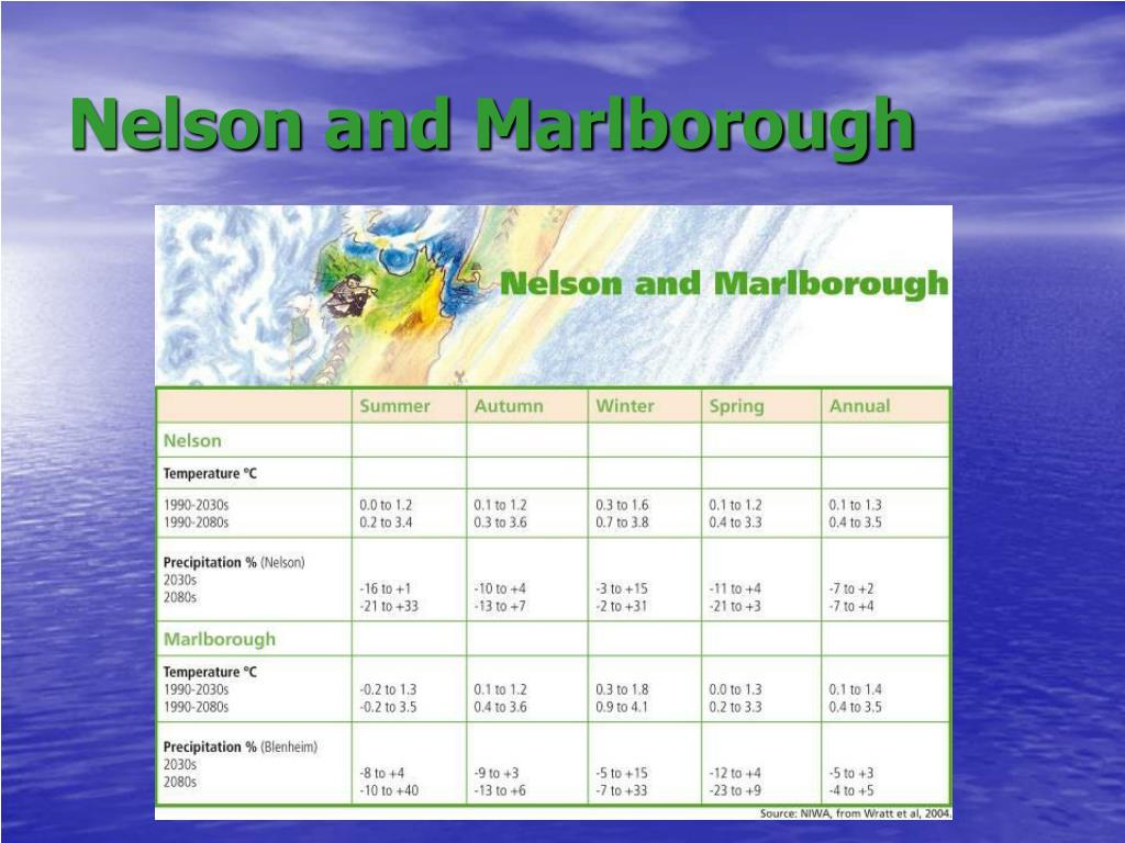 Nelson and Marlborough
