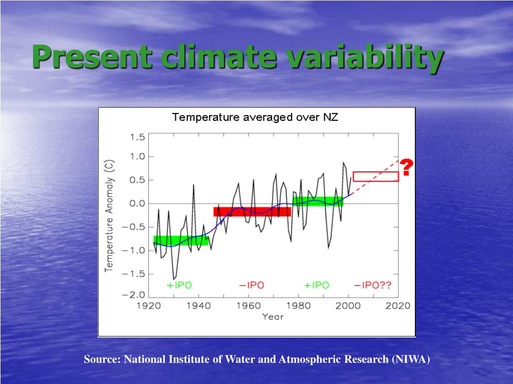 Present climate variability
