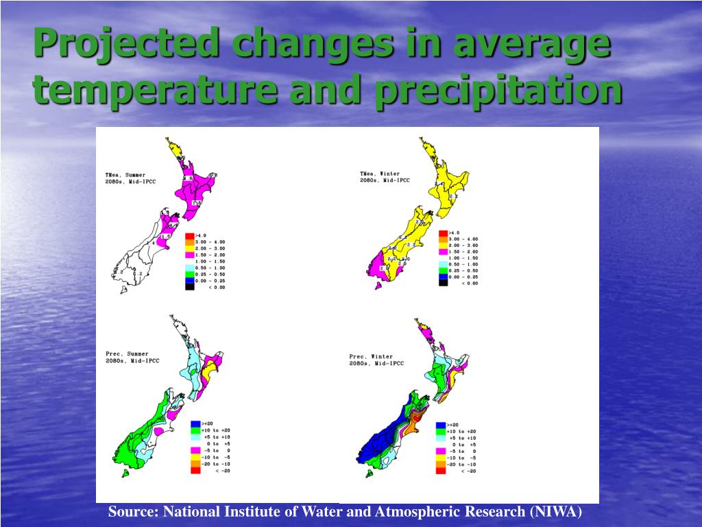Source: National Institute of Water and Atmospheric Research (NIWA)