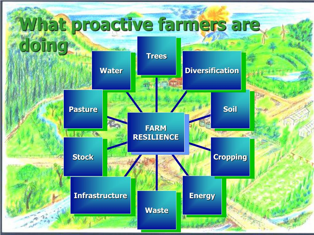 What proactive farmers are doing