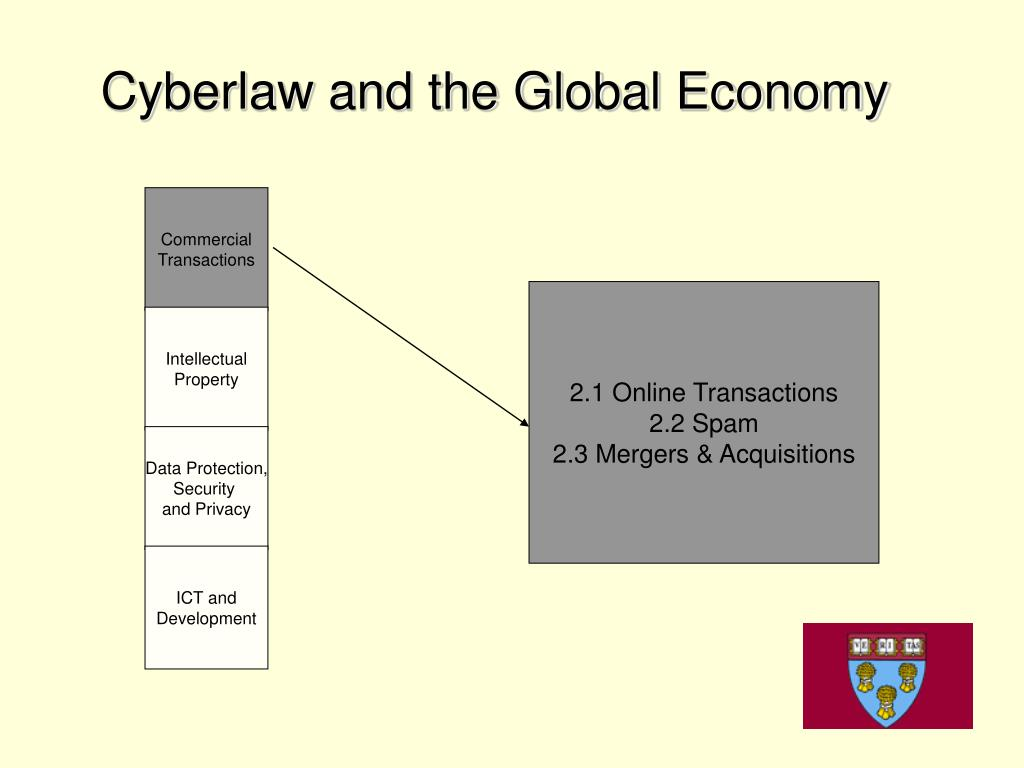 Cyberlaw and the Global Economy