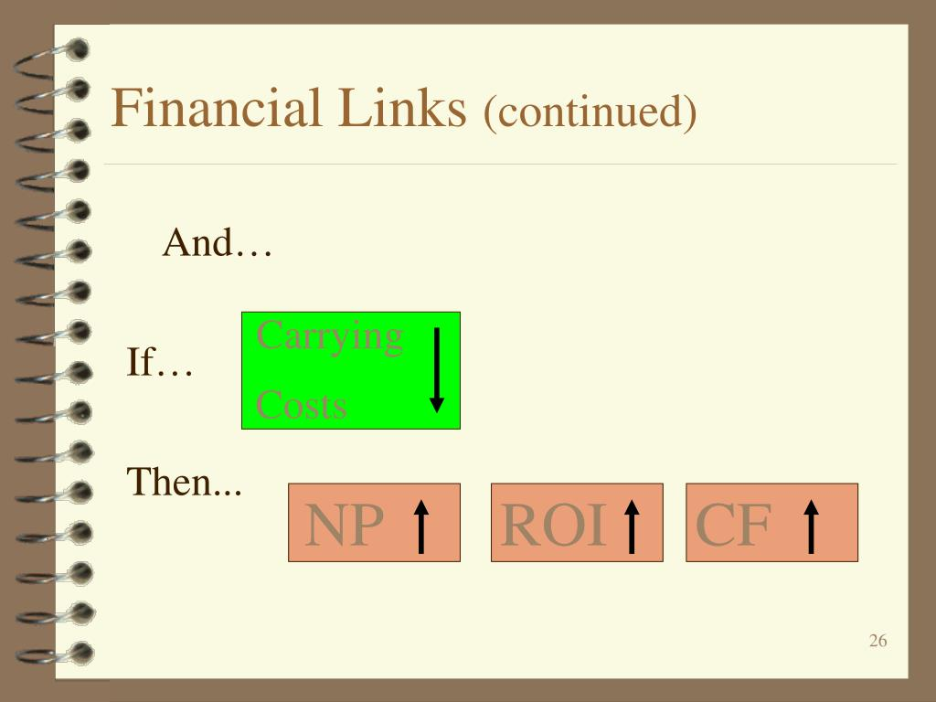 Financial Links