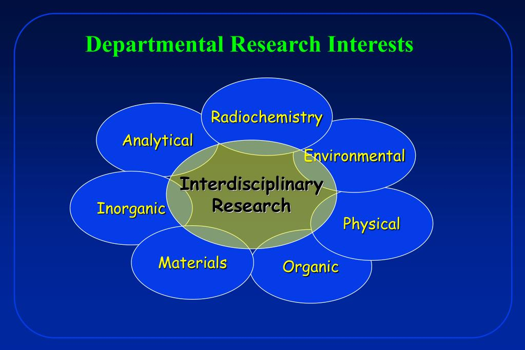 Departmental Research Interests