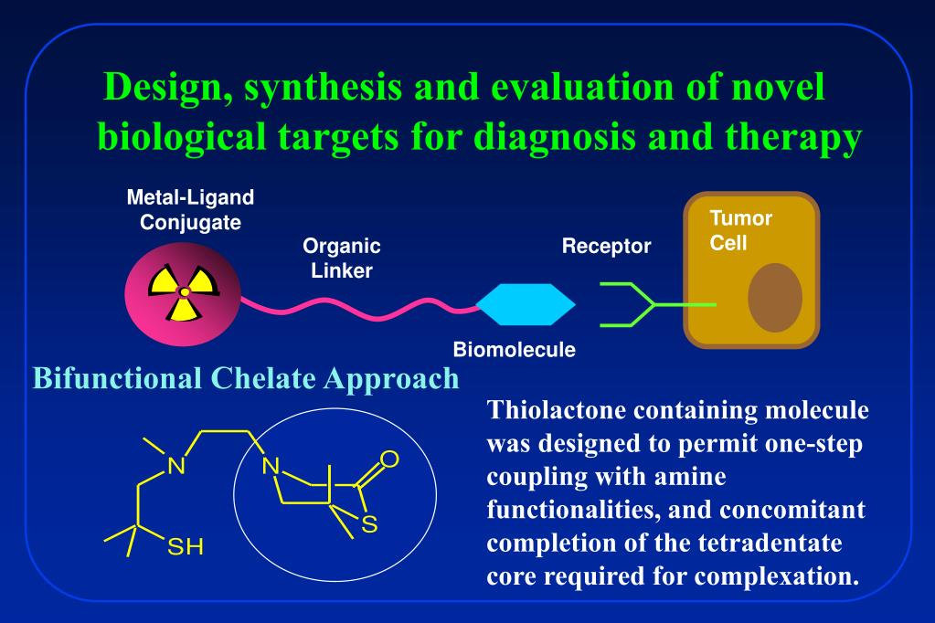 Design, synthesis and evaluation of novel biological targets for diagnosis and therapy