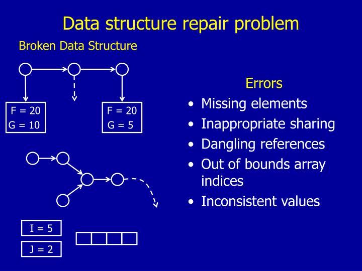 Data structure repair problem