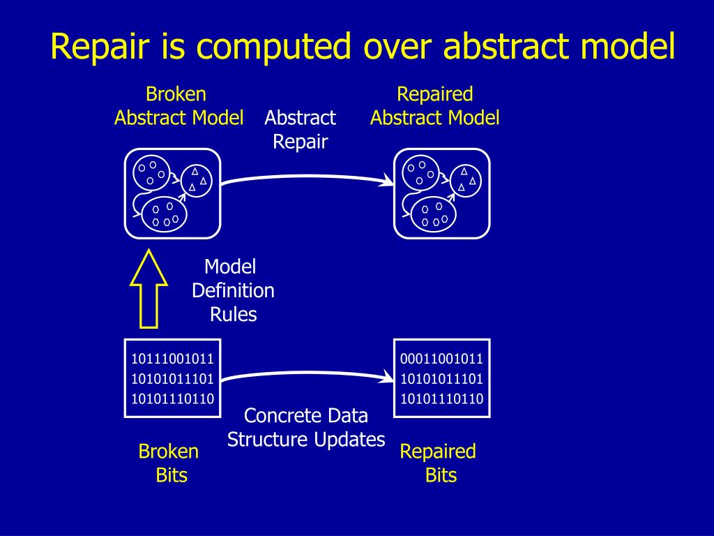 Repair is computed over abstract model