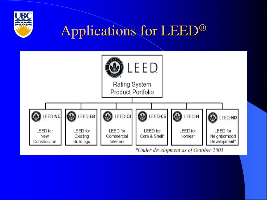 Applications for LEED