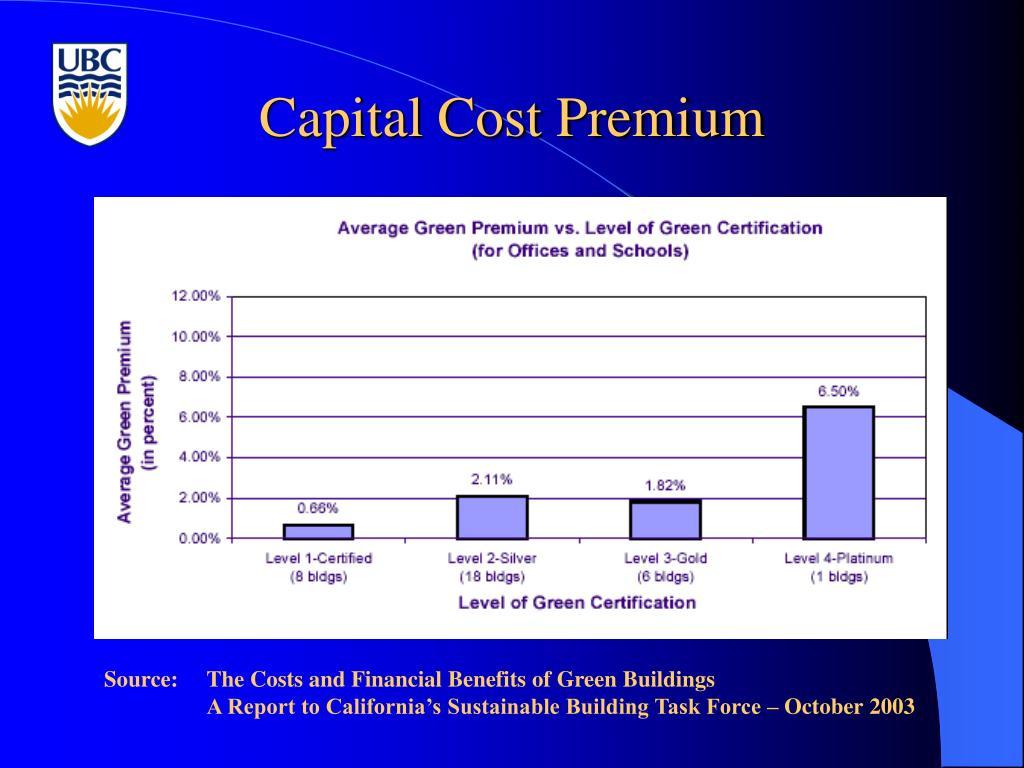 Capital Cost Premium
