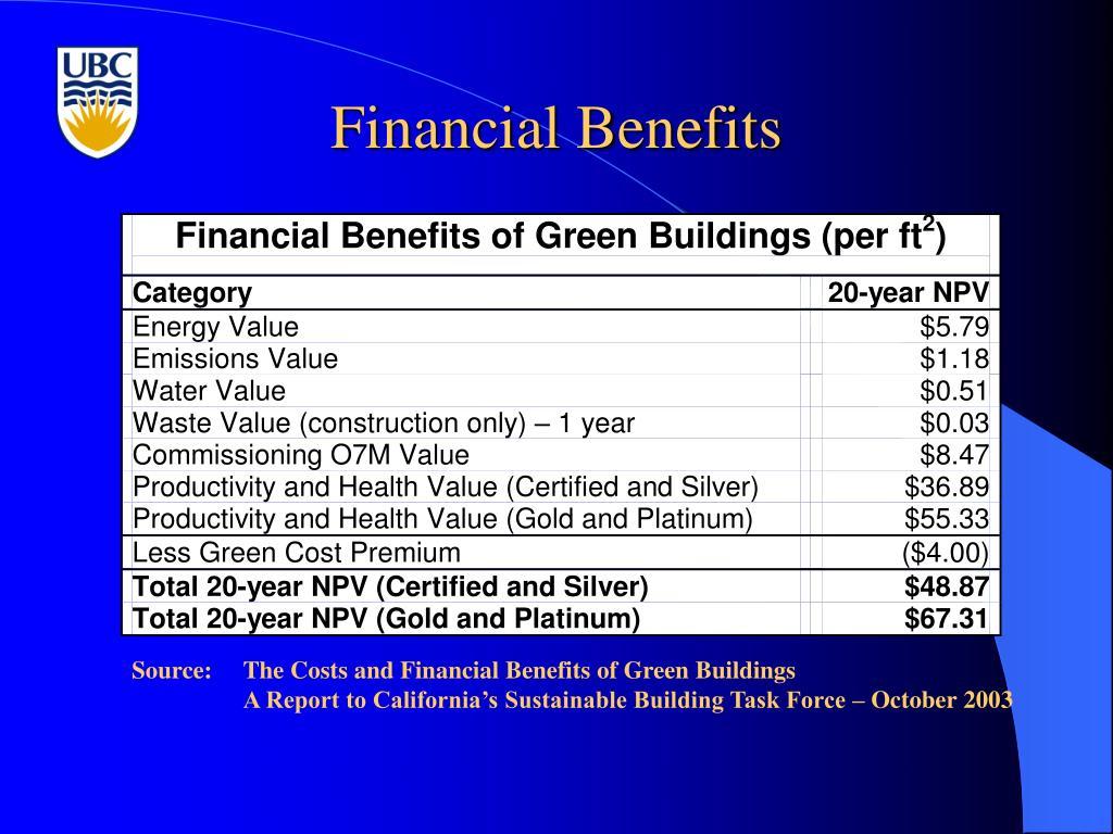 Financial Benefits