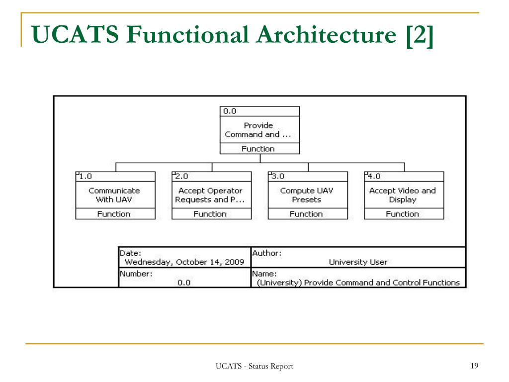 UCATS Functional Architecture [2]