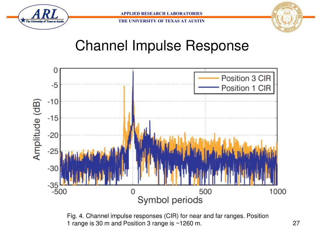 Channel Impulse Response