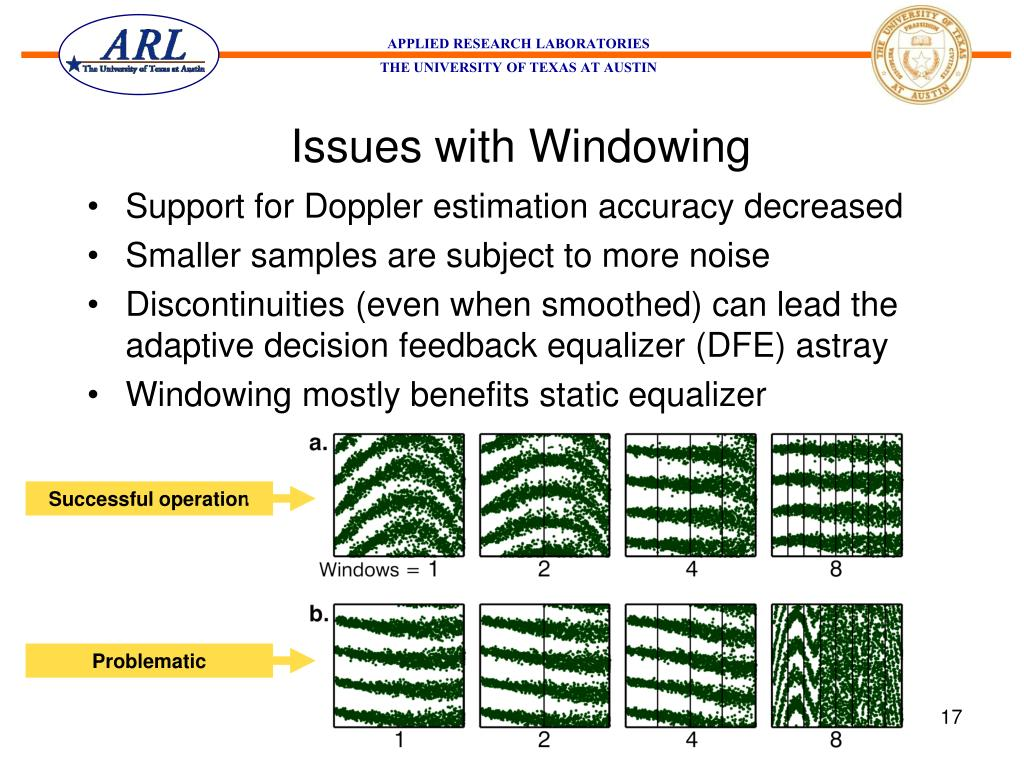 Issues with Windowing