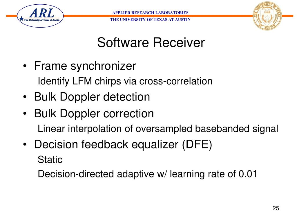Software Receiver