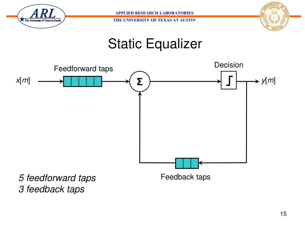 Static Equalizer