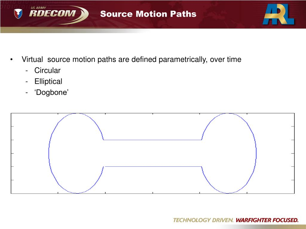Source Motion Paths