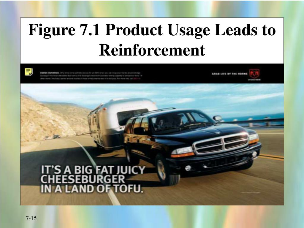 Figure 7.1 Product Usage Leads to Reinforcement