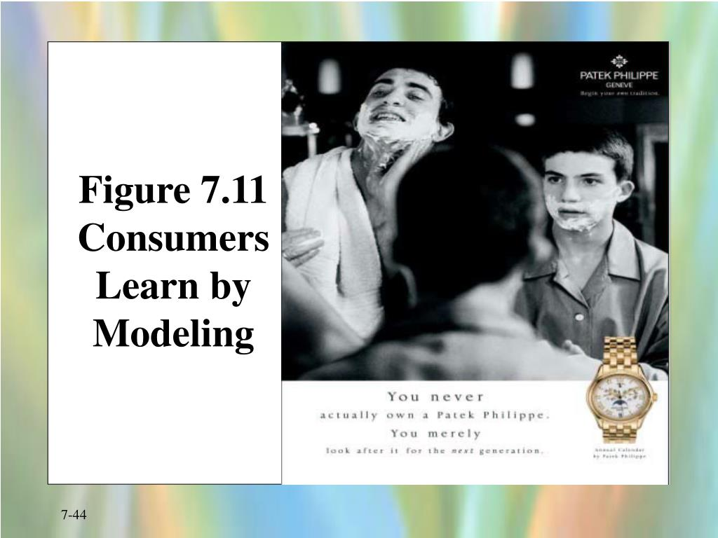 Figure 7.11 Consumers Learn by Modeling