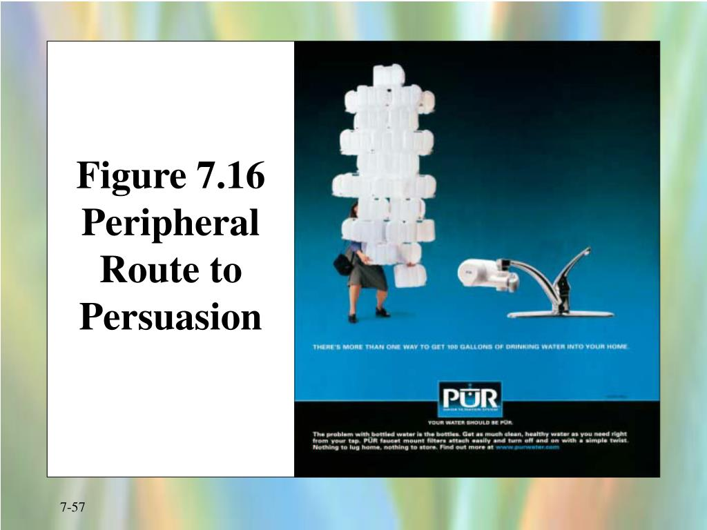 Figure 7.16 Peripheral Route to Persuasion