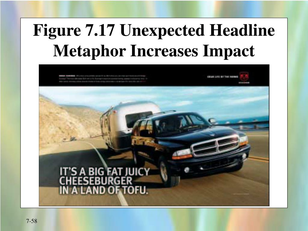 Figure 7.17 Unexpected Headline Metaphor Increases Impact