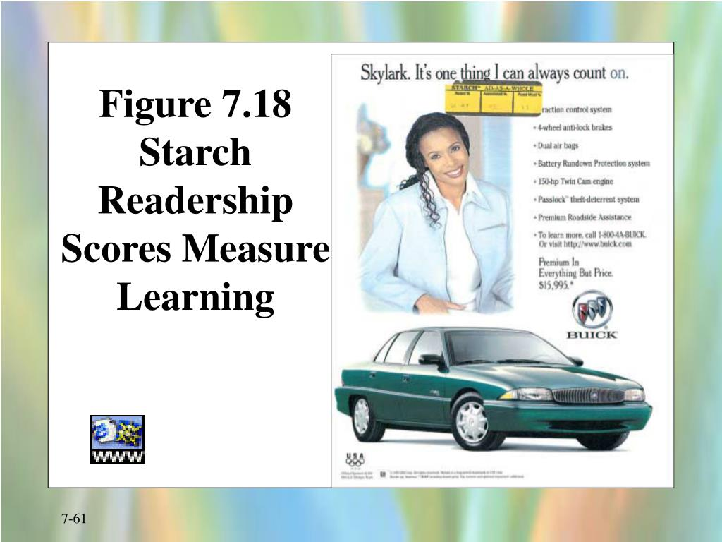 Figure 7.18 Starch Readership Scores Measure Learning