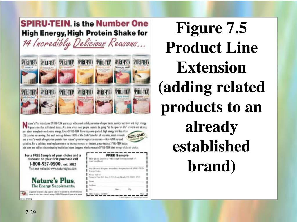 Figure 7.5 Product Line Extension